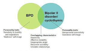 bpd treatment centers | Affordable Residency Treatment