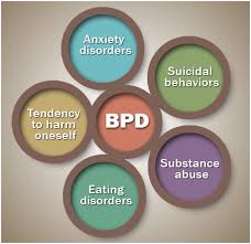 borderline personality disorder residential treatment